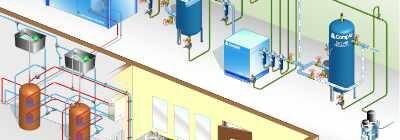 Recuperadores de calor: Eficiencia energética y aire comprimido industrial (Parte III)